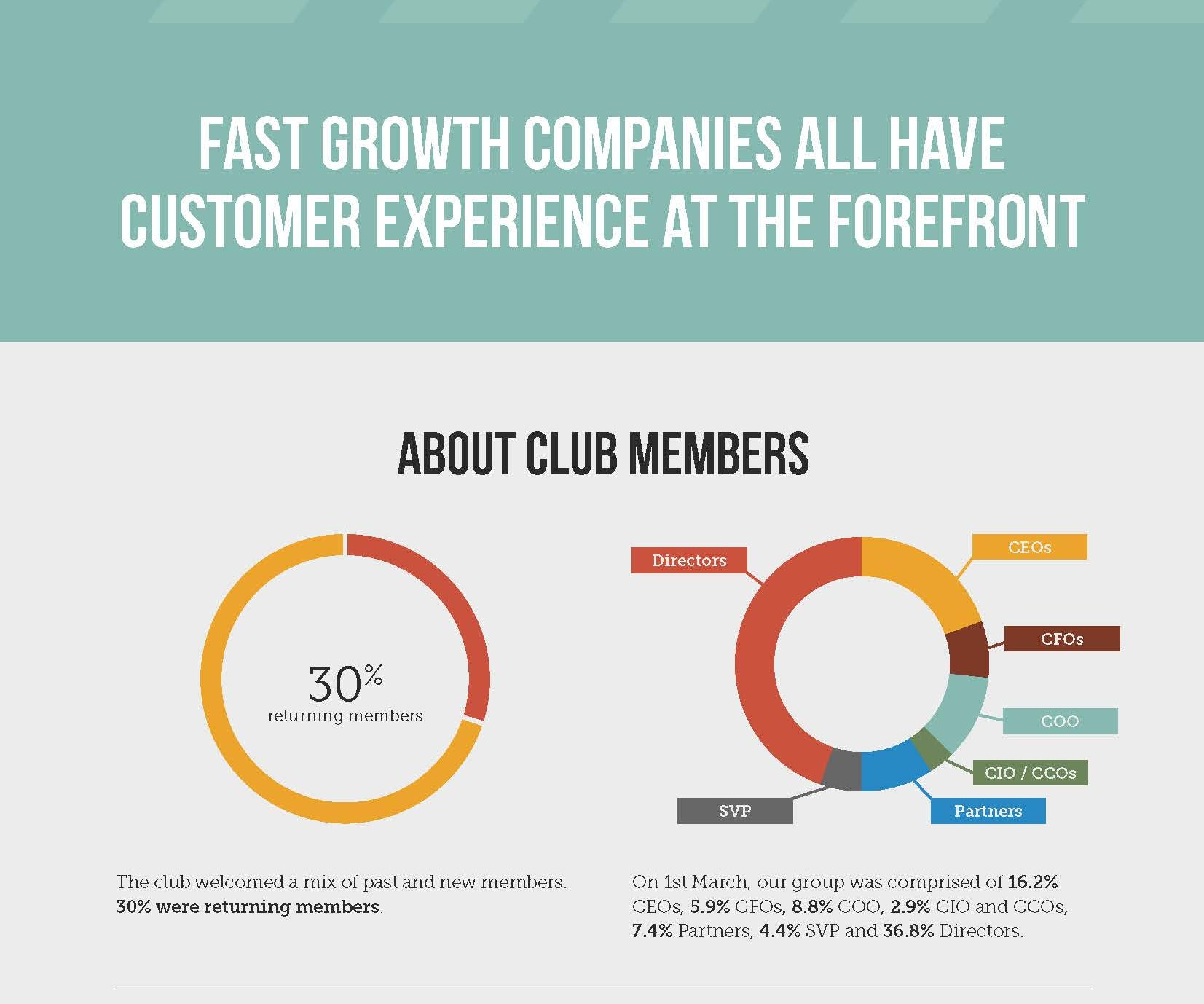 forrester customer experience index
